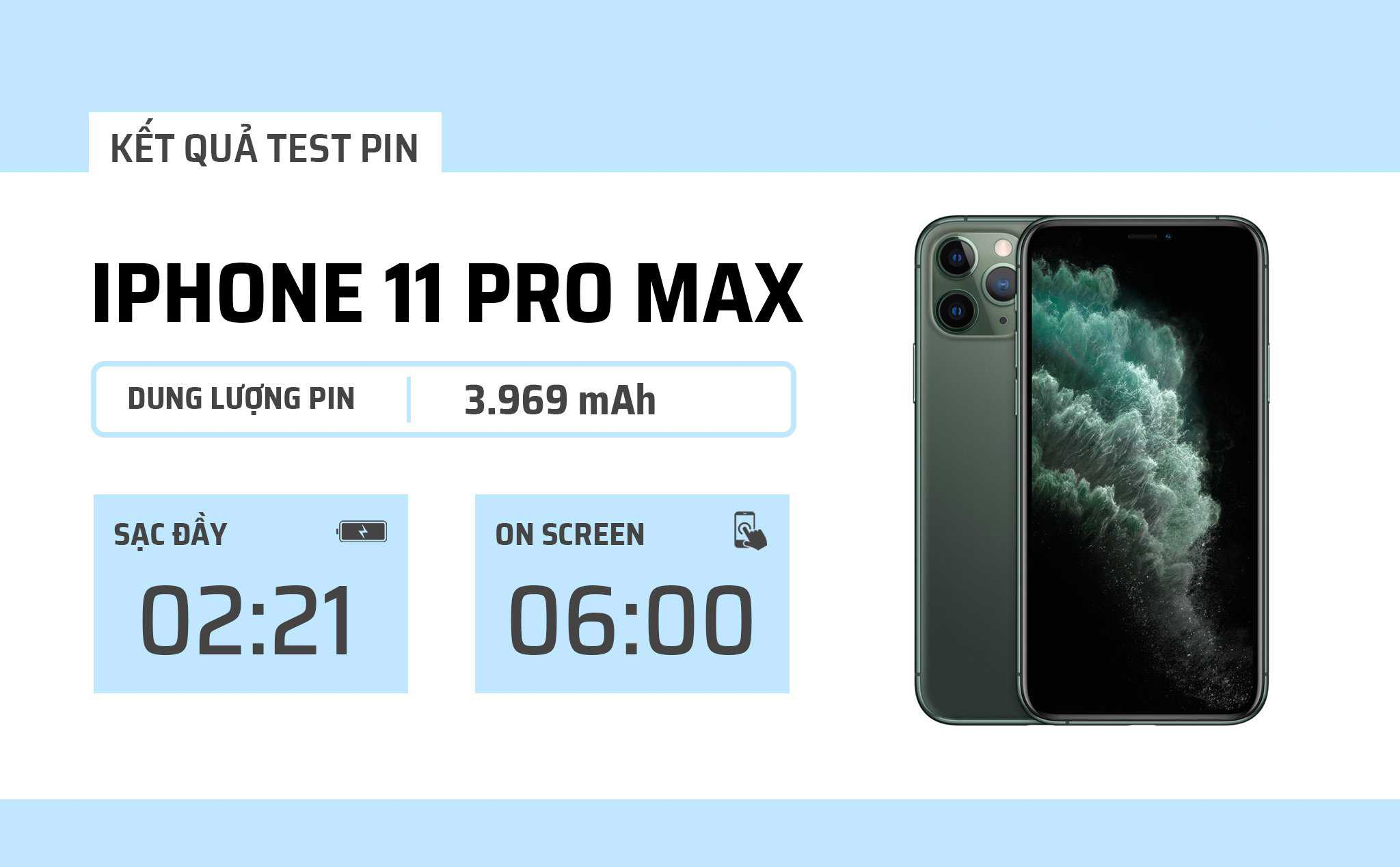 danh gia iphone 11 pro max